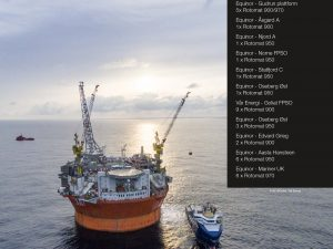 Rotomat for baser og offshore