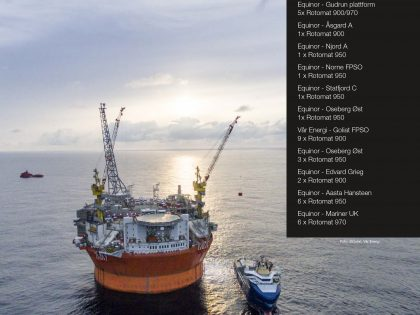 Rotomat for baser og offshore